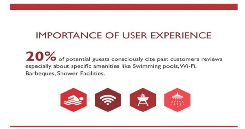Importance-of-user-experience