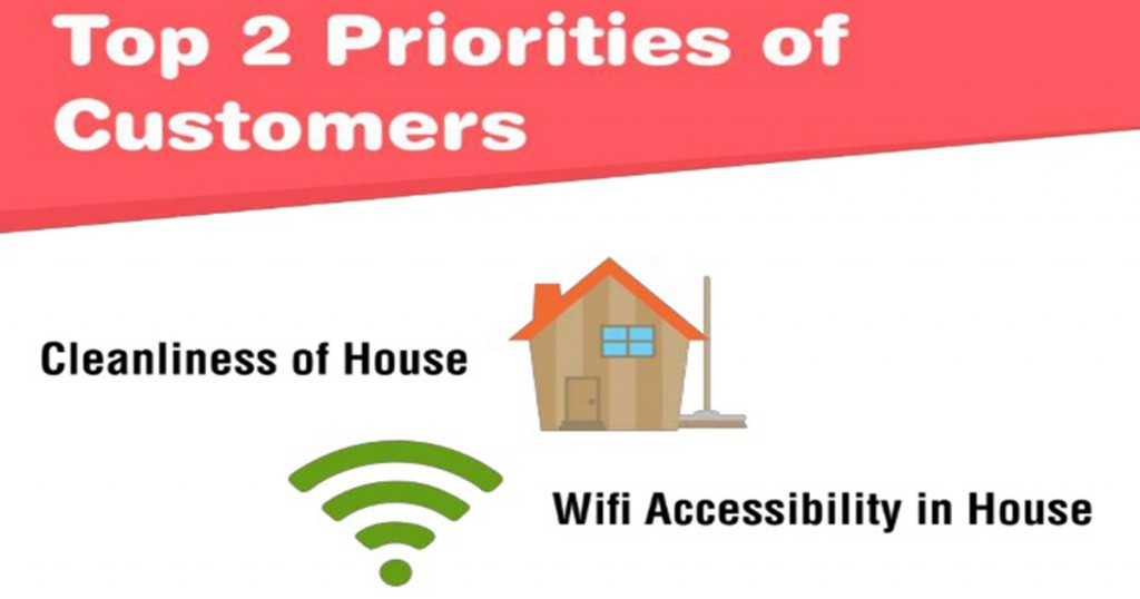 Priorities-of-customers