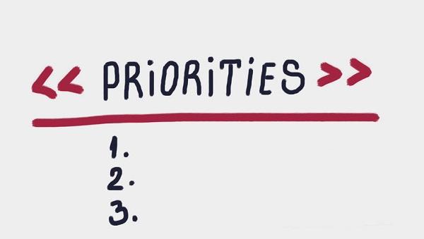 Prioritize-Tasks
