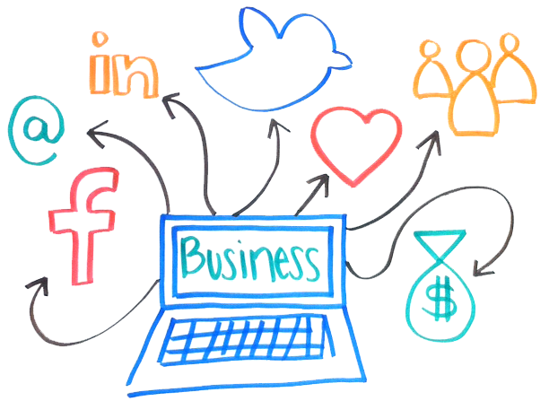 social-media-presence-is-crucial-for-business